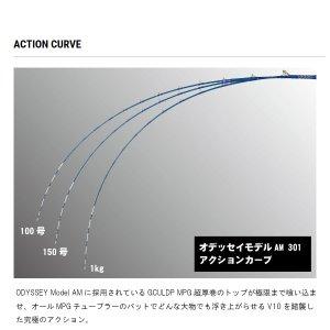 画像2: 【2020新春初売】アルファタックル MPG オデッセイ301